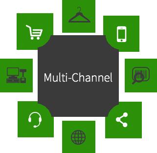 Multi channel diagram